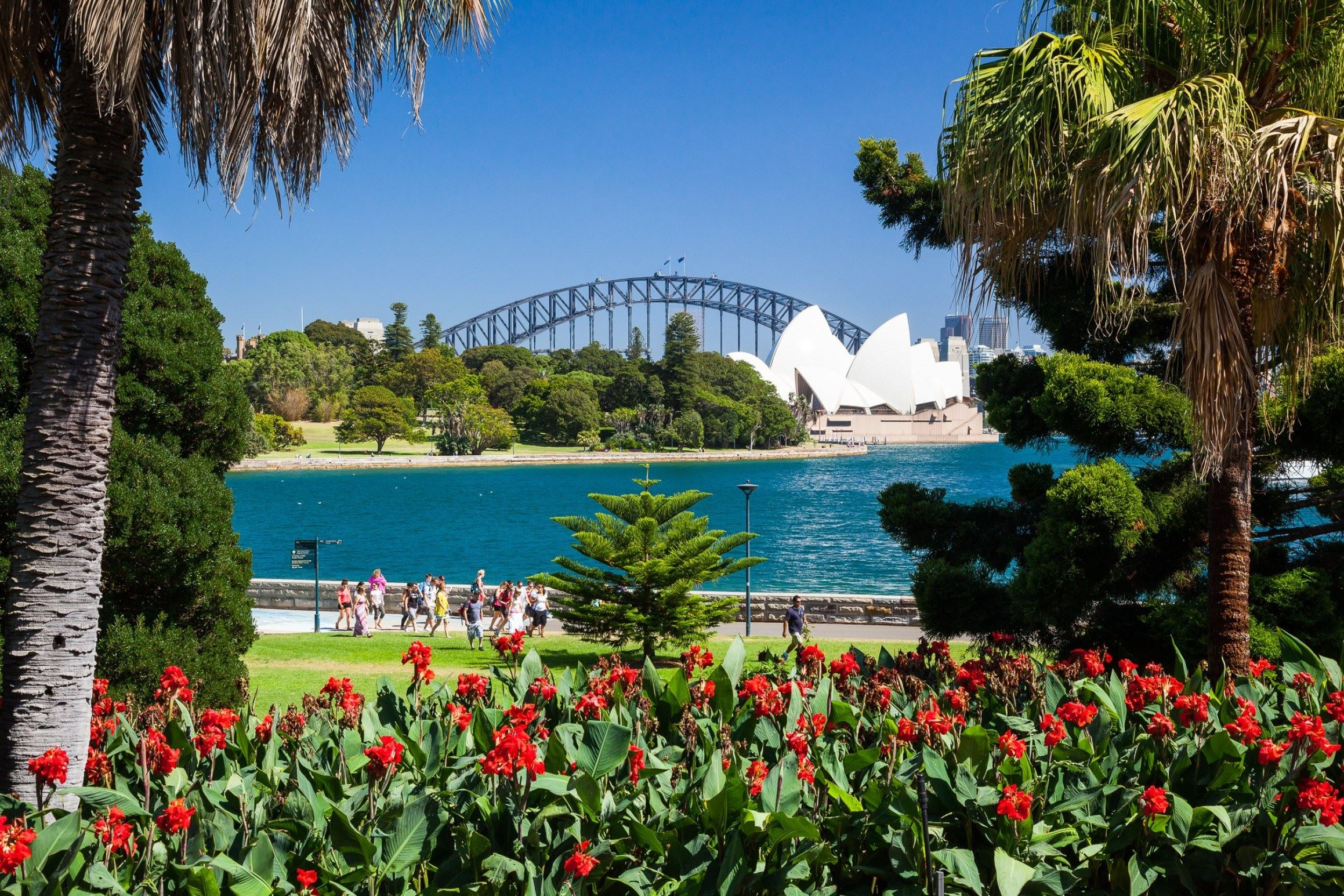 What are dates in Sydney
